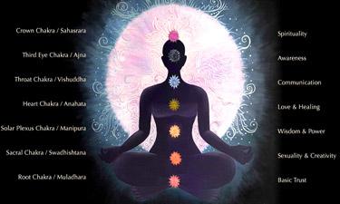 Carnoustie Ayurveda Resort MARMA Therapie